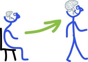 Fibromyalgie en bewegen - meer energie door beweging