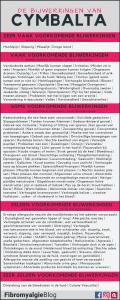 Cymbalta Bijwerkingen Medicijn Fibromyalgie